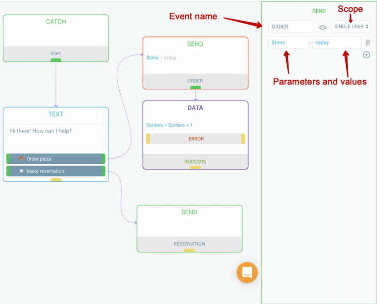EVENT blocks – Sending and catching events | Visual chatbot