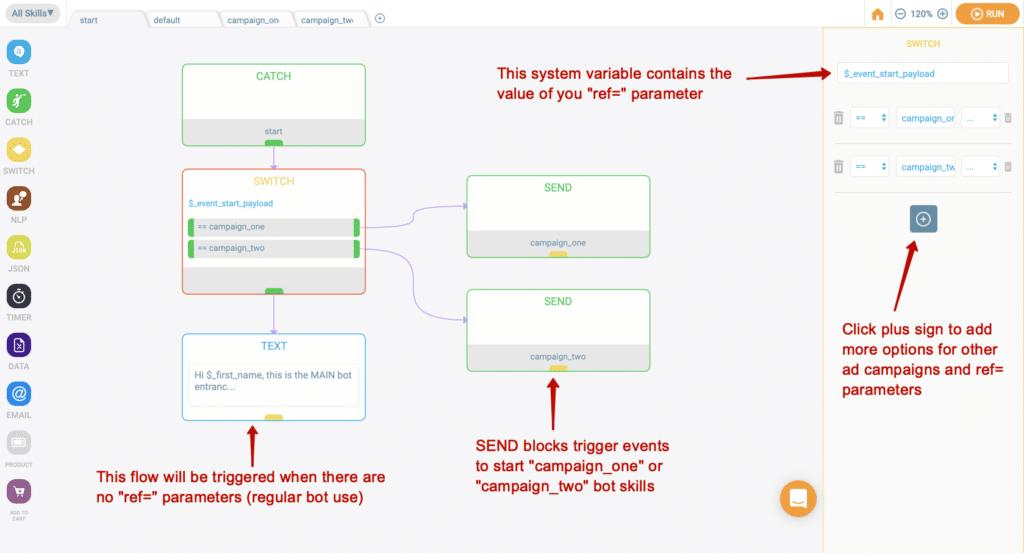 triggering bot skills with ref= parameter